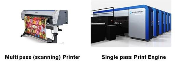 Multi Pass Printer